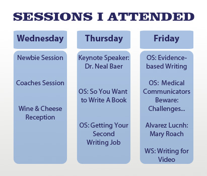 Sessions I attended at the 2012 AMWA meeting in Sacramento, CA